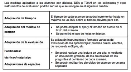 imagen instrucciones para la evaluación de alumnado con dislexia en primaria, secundaria, bachillerato y formación profesional.